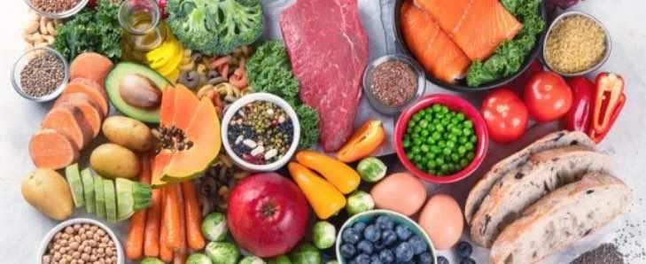 Quiz #87 Food Carbon Footprint Challenge